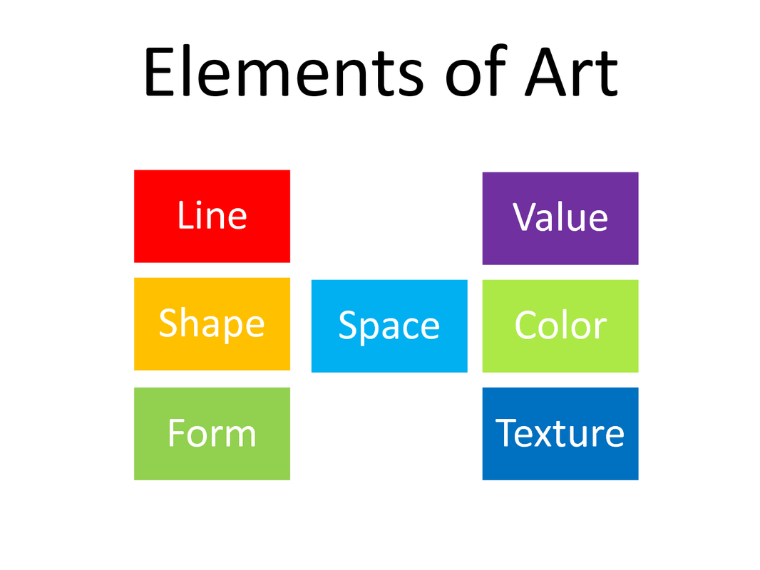 Importance Of Elements Of Art : The elements of art and their importance openart